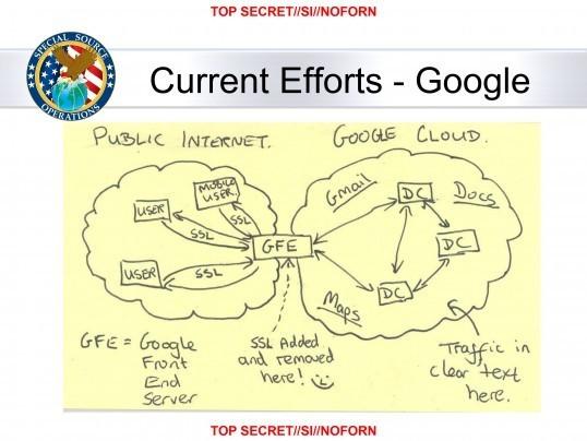 NSA-google-207370fa2786eb39