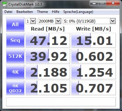 SanDisk128_Speed