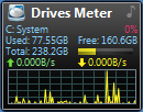 DrivesMeter