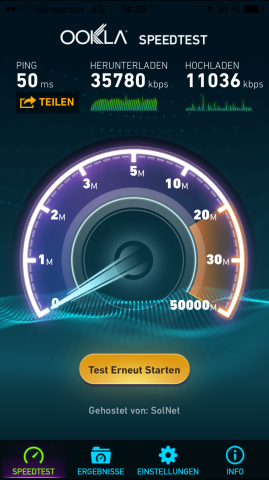 LTE Speed