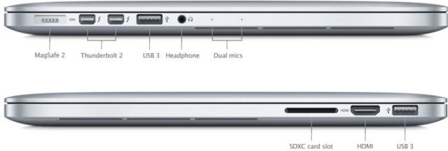 Mac15Mid2014Ports