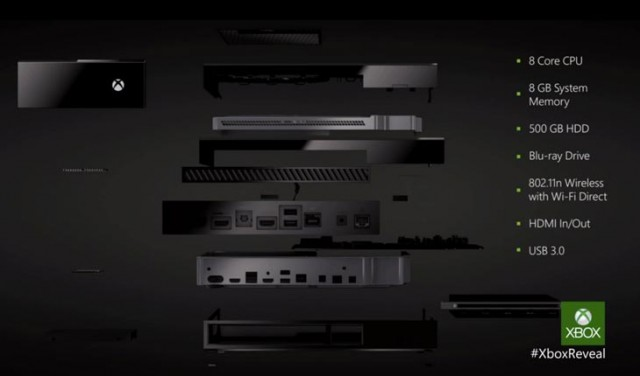 XBox Components
