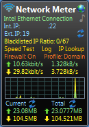 NetworkMeter
