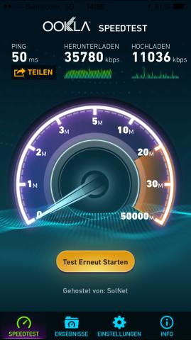 LTE Speed